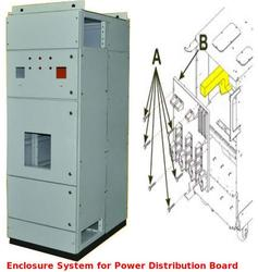 Enclosure System for Power Distribution Board