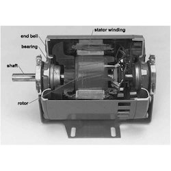 Induction Motors In Ambala Haryana India Indiamart