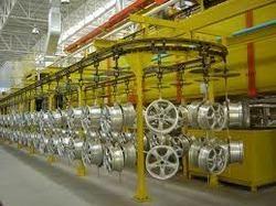 Material Handling Overhead Conveyors