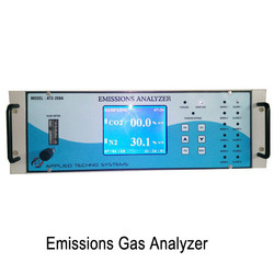 Emissions Gas Analyzer