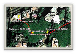 GPS Based Estimations and GIS