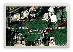 GPS Based Estimations and GIS
