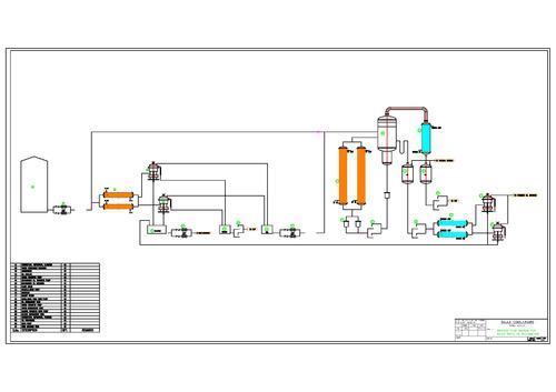 Waste Oil Recycling Waste Oil Recycling Plants