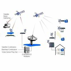 Satellite Broadcast Service