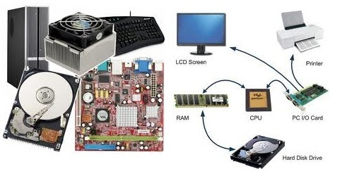 All Components Required In Building A New Pc