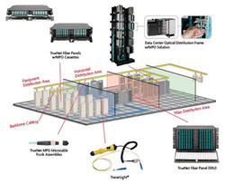 Data Center Solutions Service