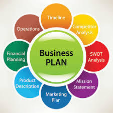 Evaluate business plan