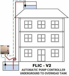 Water Level Controller: Flic V2