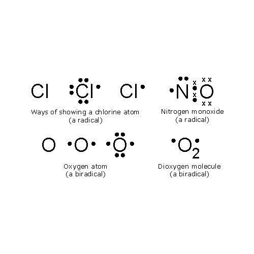Nitrogen Monoxide