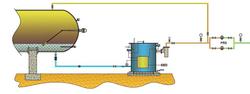 ammonia vaporizers