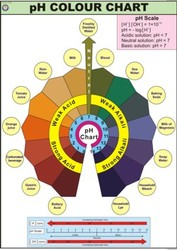 PH Color For Chemistry Lab Display Chart