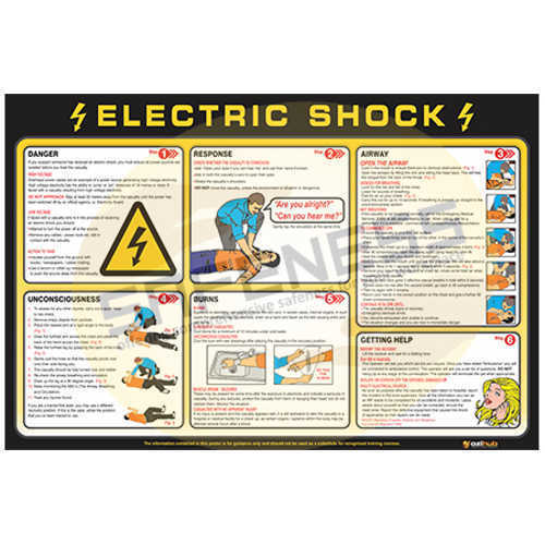 electric shock the summary As per nfpa 70 e electrical shock hazard analysis has to be done prior to any work on electrical appliances and electrical shock hazard boundaries have to be estimated.