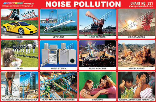 all types of pollution in hindi languages प्रदूषण पर हिंदी स्लोगन – pollution slogans in hindi pollution slogans  in hindi: १ प्रदूषण पर प्रतिबन्ध लगाएँ, पर्यावरण को.