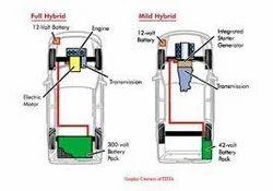 Mild Hybrid Motor