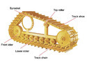 Parts of A Excavator