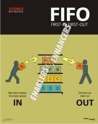 FIFO Poster