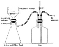 Suction Filtration  Vacuum Filtration With Trap