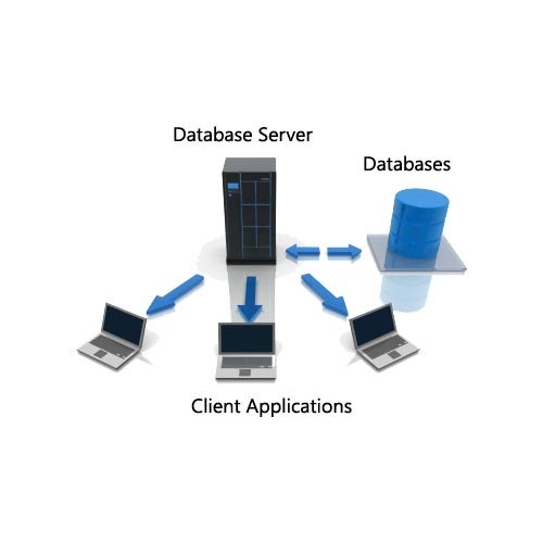 System Integration - VOIP Solution Service Provider from Noida