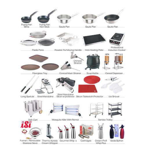 Kitchen tools and equipments names best home decoration for Kitchen equipment list