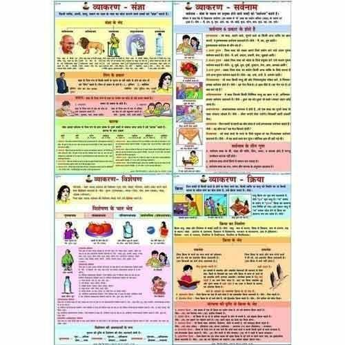 Best English Learning Kit For Kids
