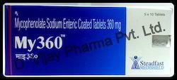 My 360 Nephrology Drugs