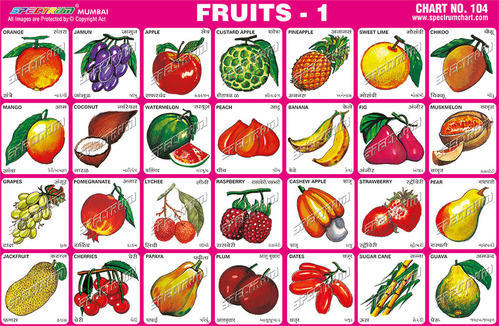 fruits marathi language There are many benefits of vitamin c rich foods dietary requirements of vitamin c best sources of vitamin c 1) citrus fruits:.