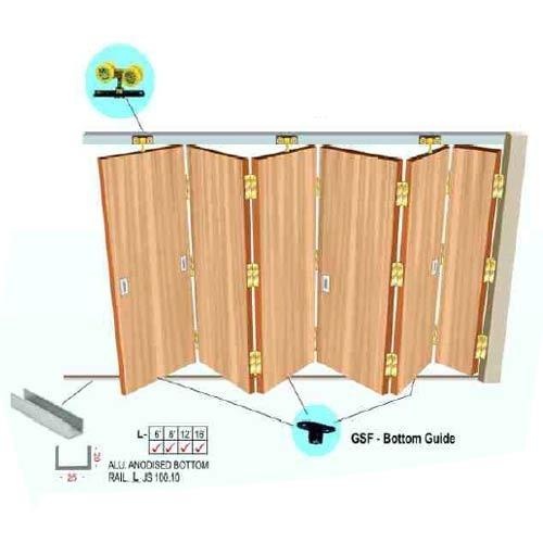 Good Folding Glass Wall Systems 5 Center Fold Sliding