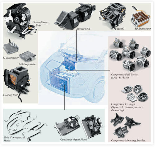 Auto Electrical Spare Parts Names | Carnmotors.com