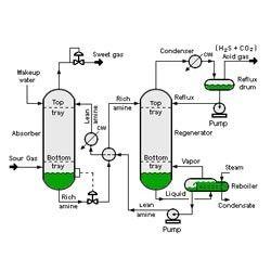 Basic Engineering Designs as well Eh Flow Diagram likewise Analog Symbols likewise Programming Diagram Symbols also Engineering Process Flow Diagram. on instrumentation symbols