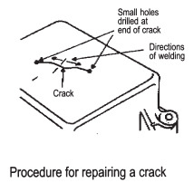 C I Welding Electrodes