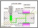 Hydraulic Arbor