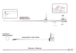 Working Element, Outer Sheath and Obturator for Hysteroscope