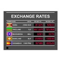 Currency & Rate of ...