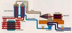steam hydro turbines