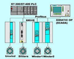 SCADA and HMI Panels