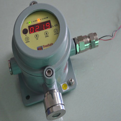 industrial gas leak detector with ppm