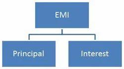 Loan EMIs