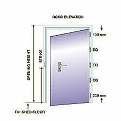 Insulated Metal Doors