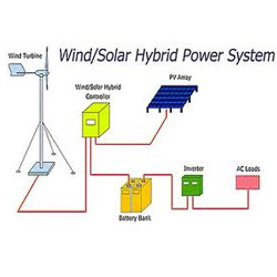 combined wind and solar system - photo #25