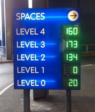 Parking Counting System Car Park Display System