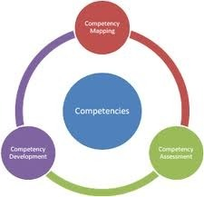 competency mapping in hcl limited A study of the recruitment and selection process: hcl technologies int j bus   competency mapping at delhi metro rail corporation limited south asian j.