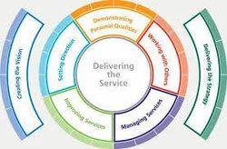Curriculum Design Services