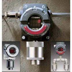 Itrans Gas Monitor