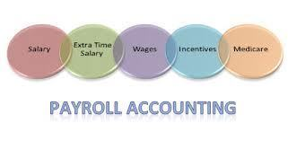 Payroll Accounting System