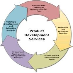 Product development consultants in navi mumbai product for Product development consulting