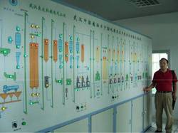 Control Panel for 8 Ton Project
