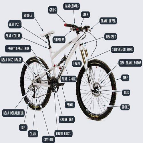 Bicycles Parts At Best Price In India