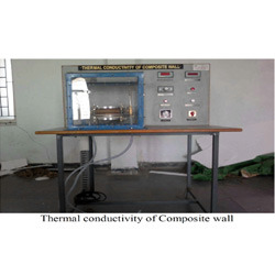 Thermal Conductivity of Composite Wall