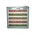 5 Line Parameter Status Display