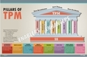 Poster on 8 Pillars of TPM